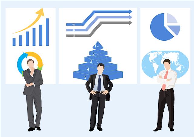 決算書を利用した企業の分析の各種指標について