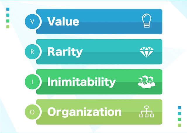 VRIO分析とは?VRIO分析の4つの条件 競争優位を勝ち取る